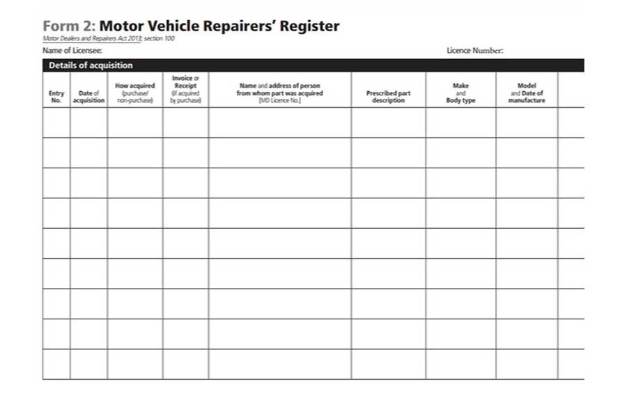 Motor Vehicle Repairers' Register